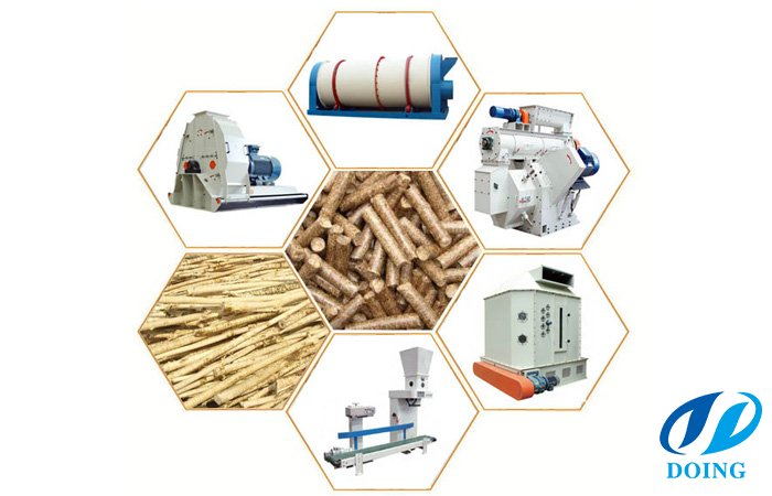 Biomass wood pellets machine suppliers
