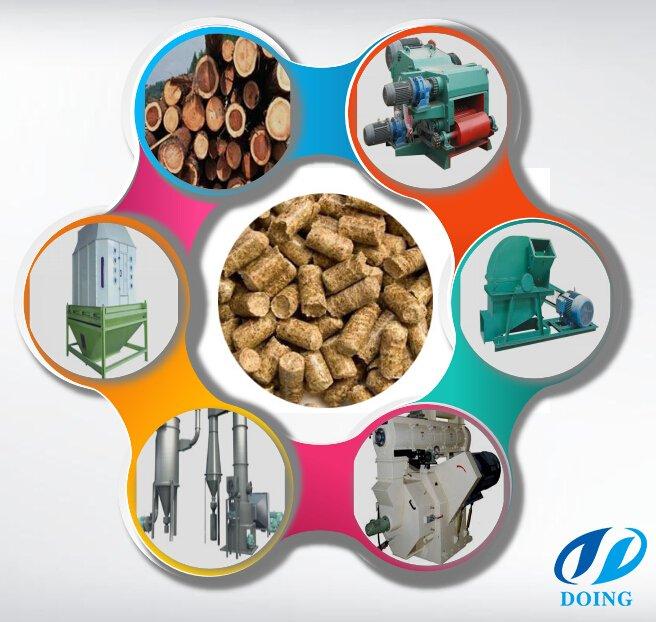 Biomass wood pellets mill pellet product